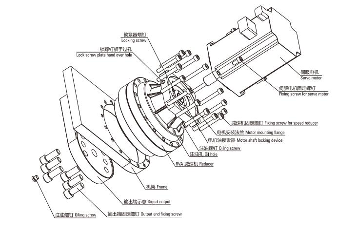 摆线针轮rv减速机与伺服电机装配图图片